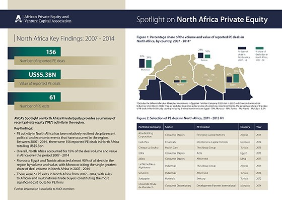AVCA Spotlight on North Africa Private Equity