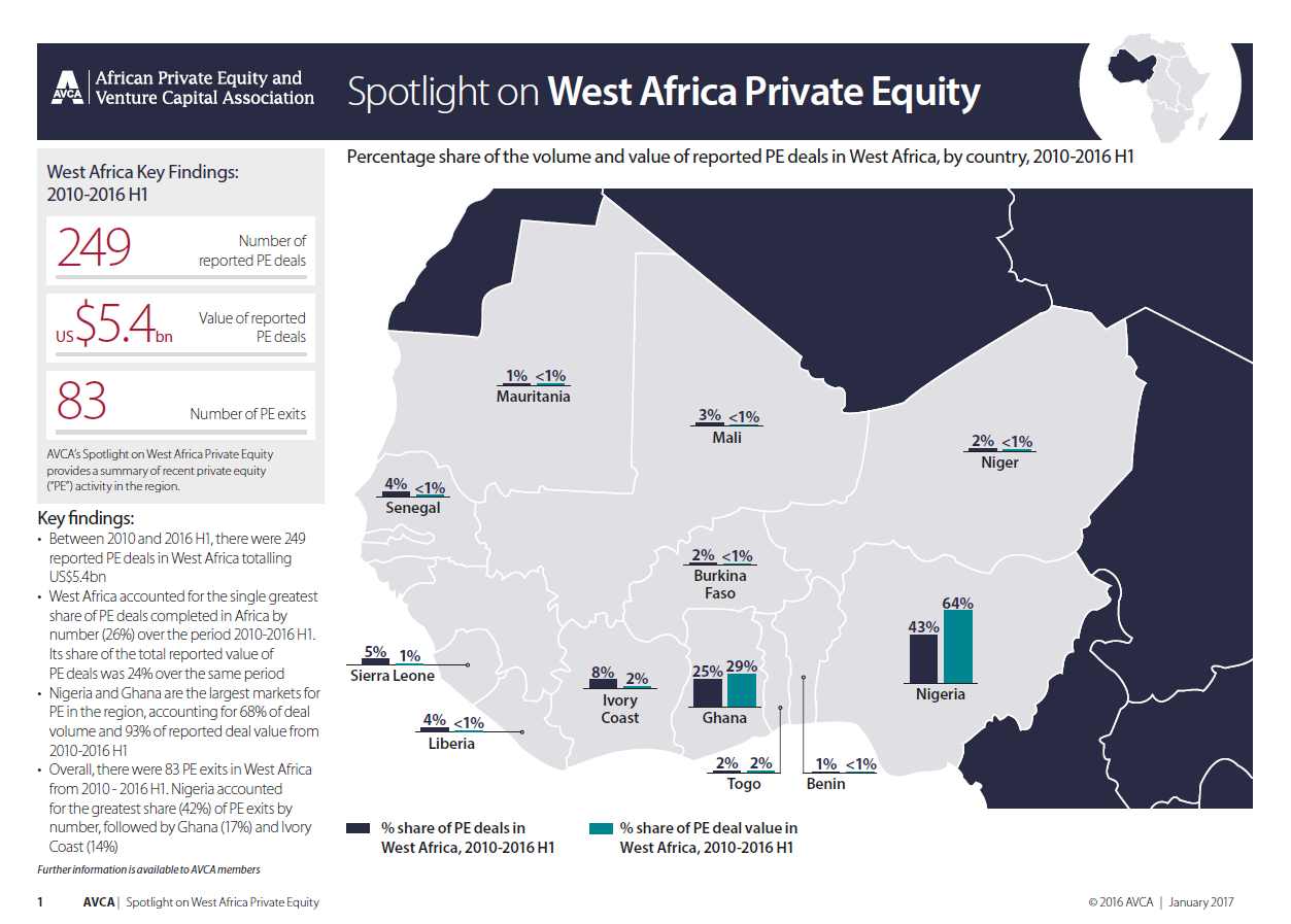 AVCA Spotlight on West Africa Private Equity