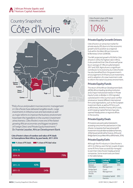 AVCA Country Snapshot: Côte d'Ivoire