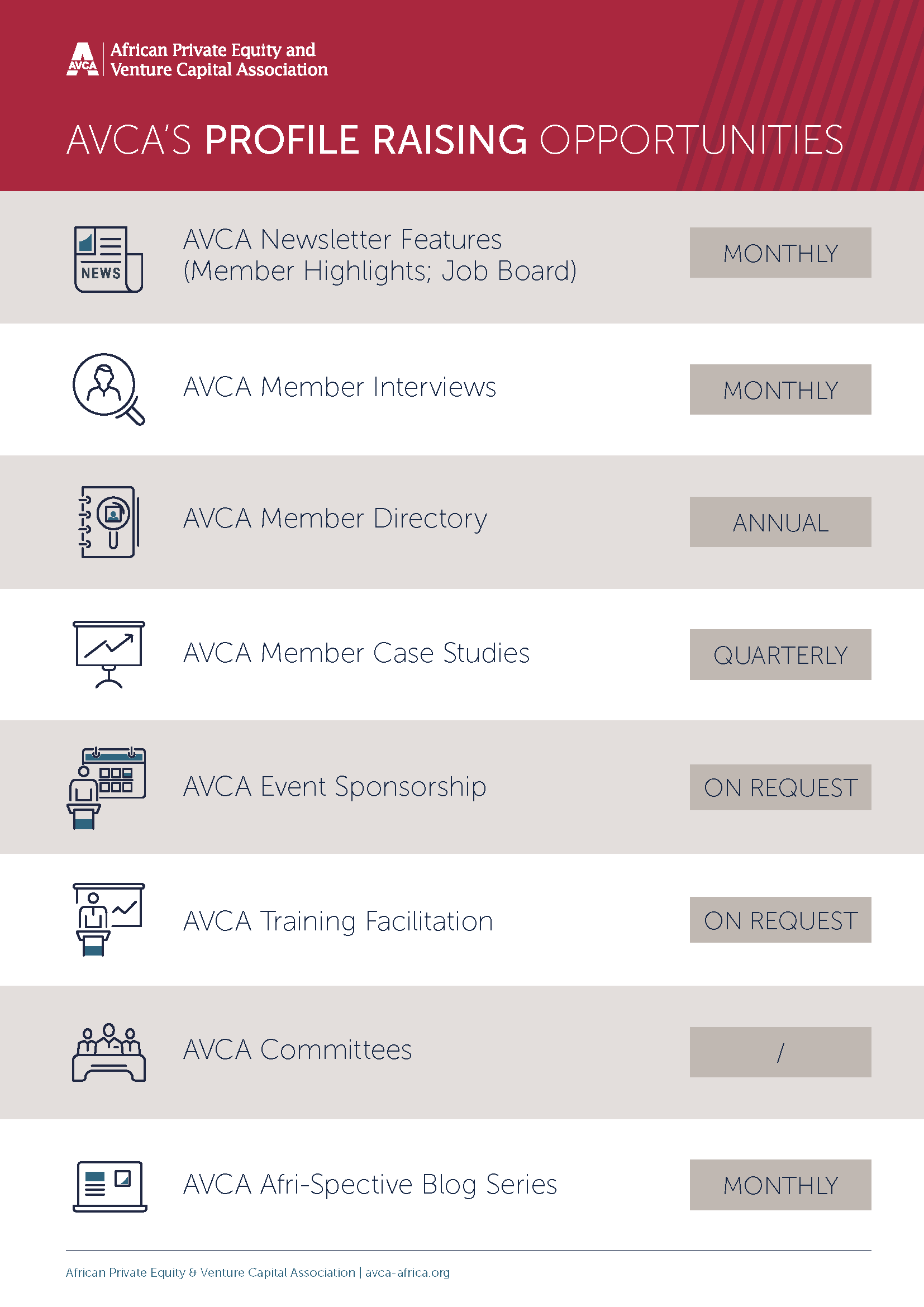 AVCA Membership Benefits