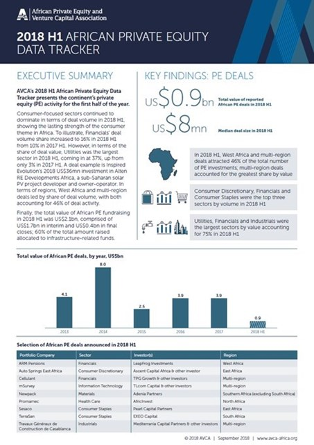 2018 H1 African Private Equity Data Tracker