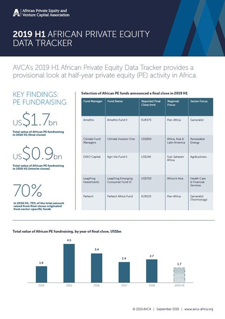 AVCA H1 Private Equity Data Tracker